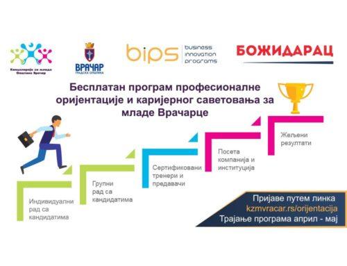 Бесплатан програм професионалне оријентације и каријерног саветовања за младе са Врачара!